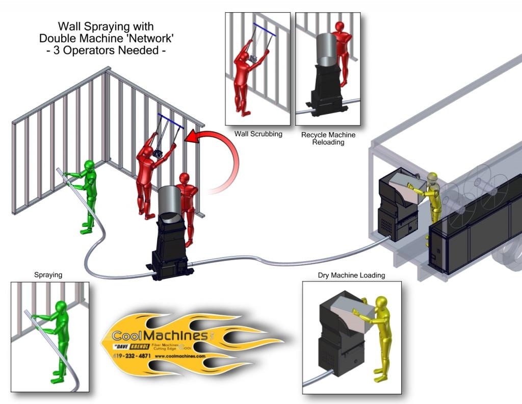 insulation blowing machine