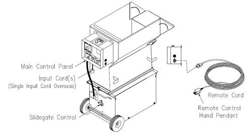 425-diagram