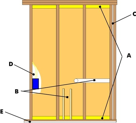 windowslivewriterhowweinstallfiberglassbatts-149c6properinsulatingtechnique-thumb